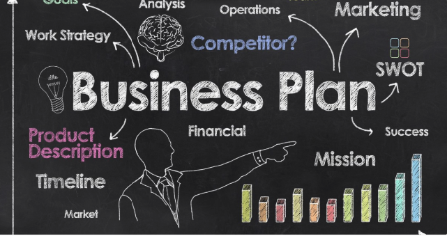 Photo of Types Of Business Plan and Characteristics