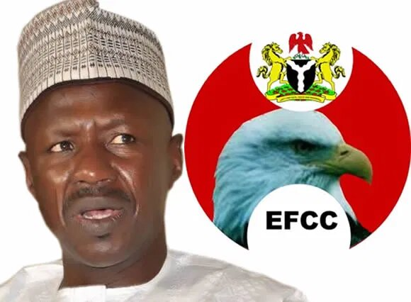 Magu: Resign with immediate effect, defend fraud allegations –  PDP