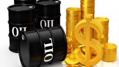 Photo of Oil Price Drops Over 2% as COVID-19 Rages